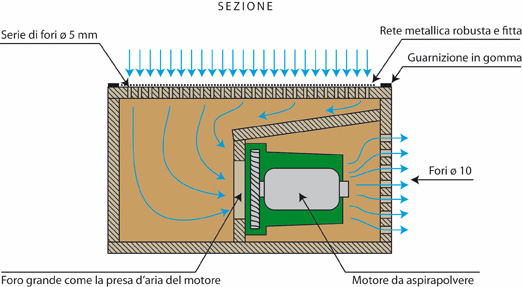 La termoformatura - Guarnizioni adesive per finestre ...